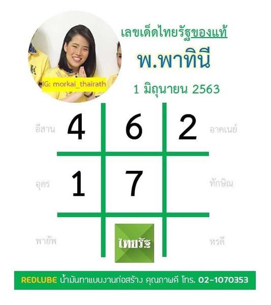 หวยไทยรัฐ-1-6-63
