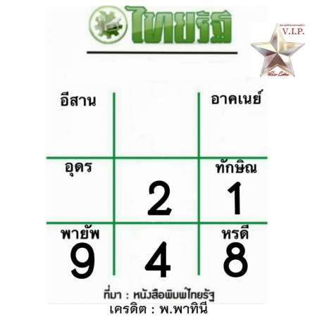 หวยไทยรัฐ-16863