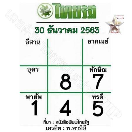 หวยไทยรัฐ-30-12-63