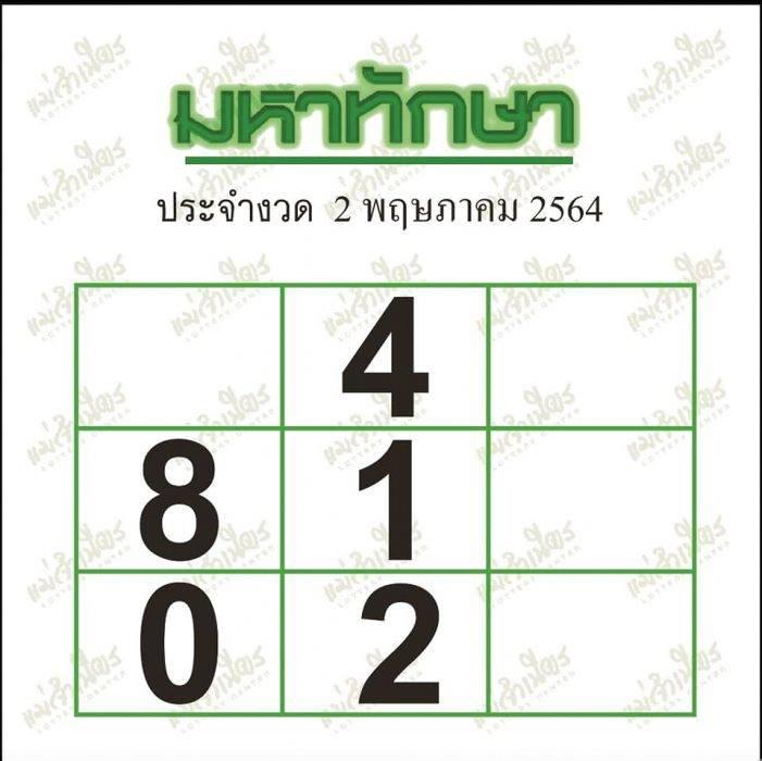 มหาทักษา-2-5-64
